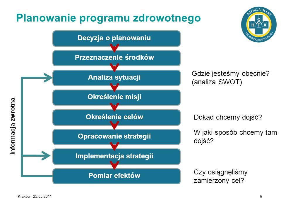 Planowanie programu zdrowotnego