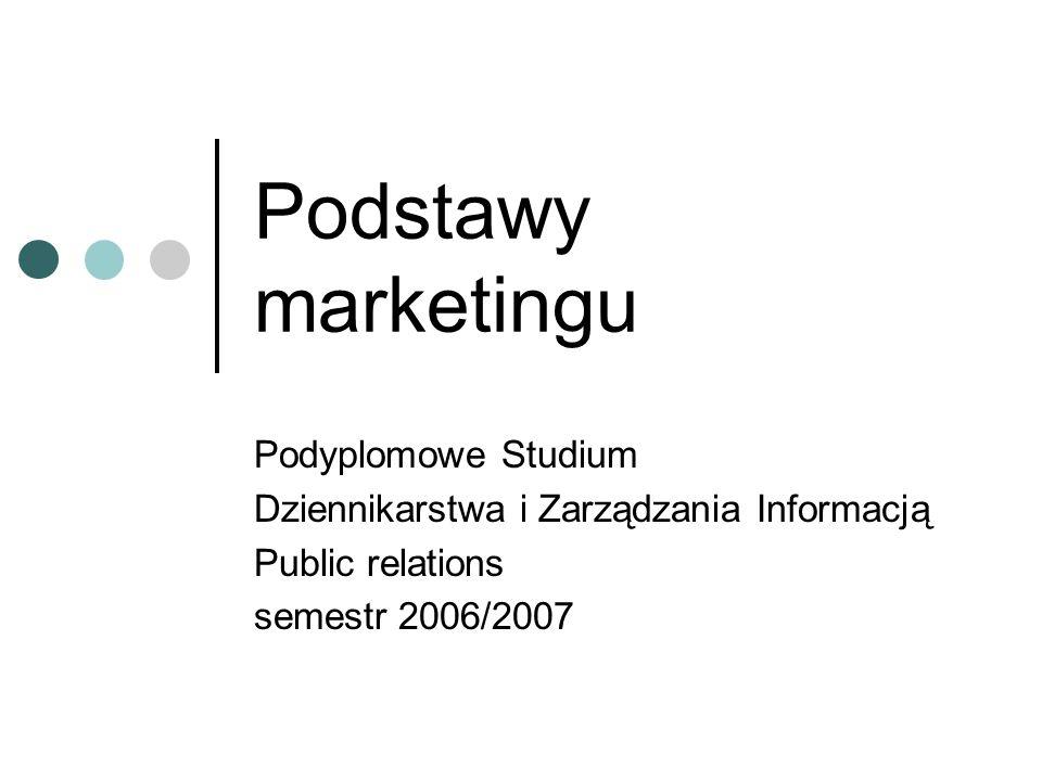 Podstawy marketingu Podyplomowe Studium