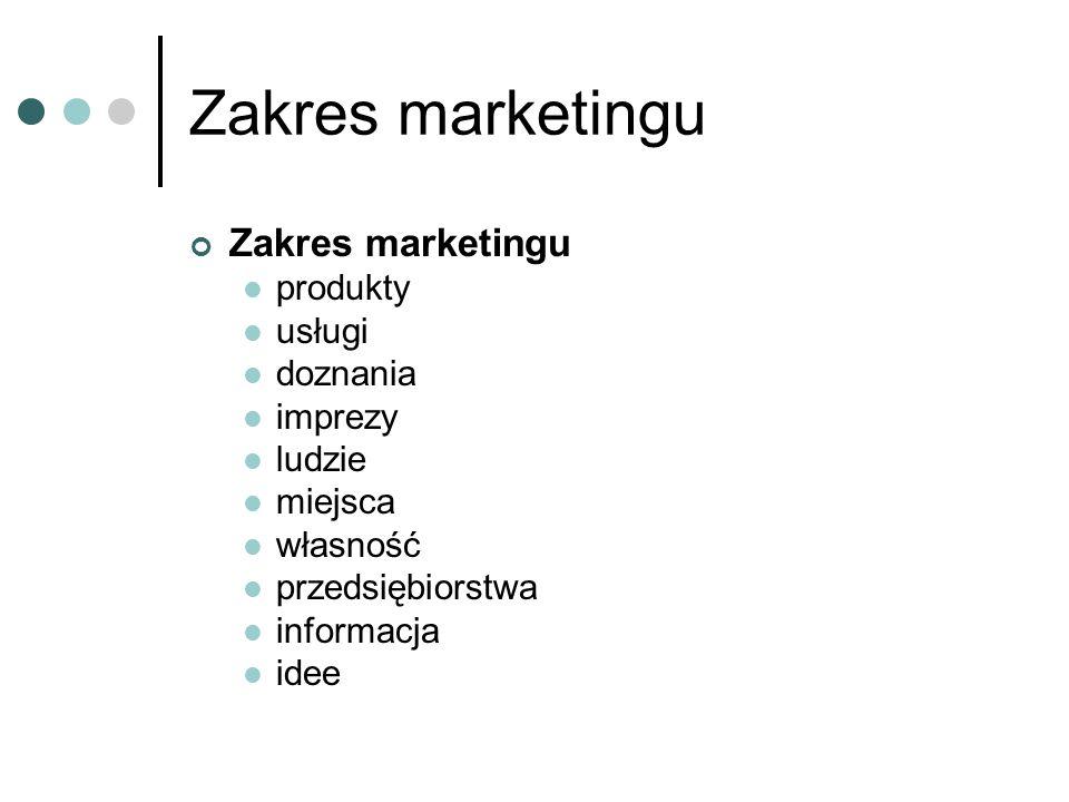 Zakres marketingu Zakres marketingu produkty usługi doznania imprezy