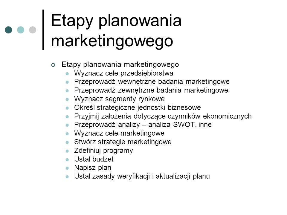 Etapy planowania marketingowego