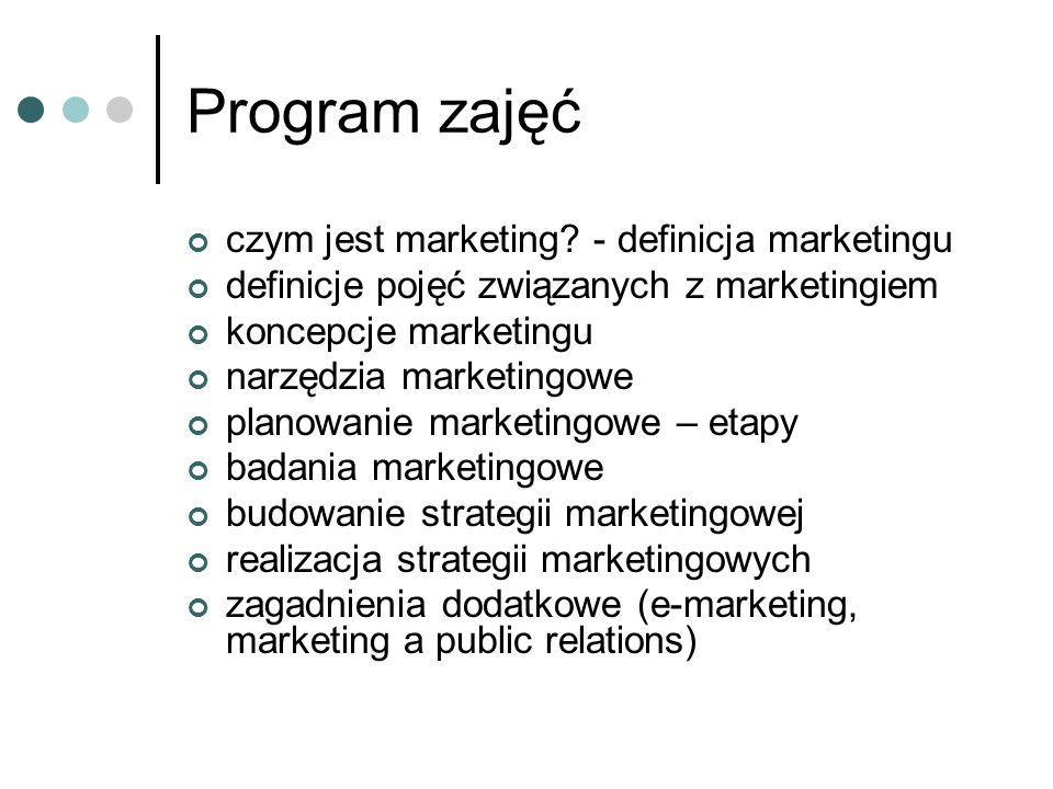 Program zajęć czym jest marketing - definicja marketingu