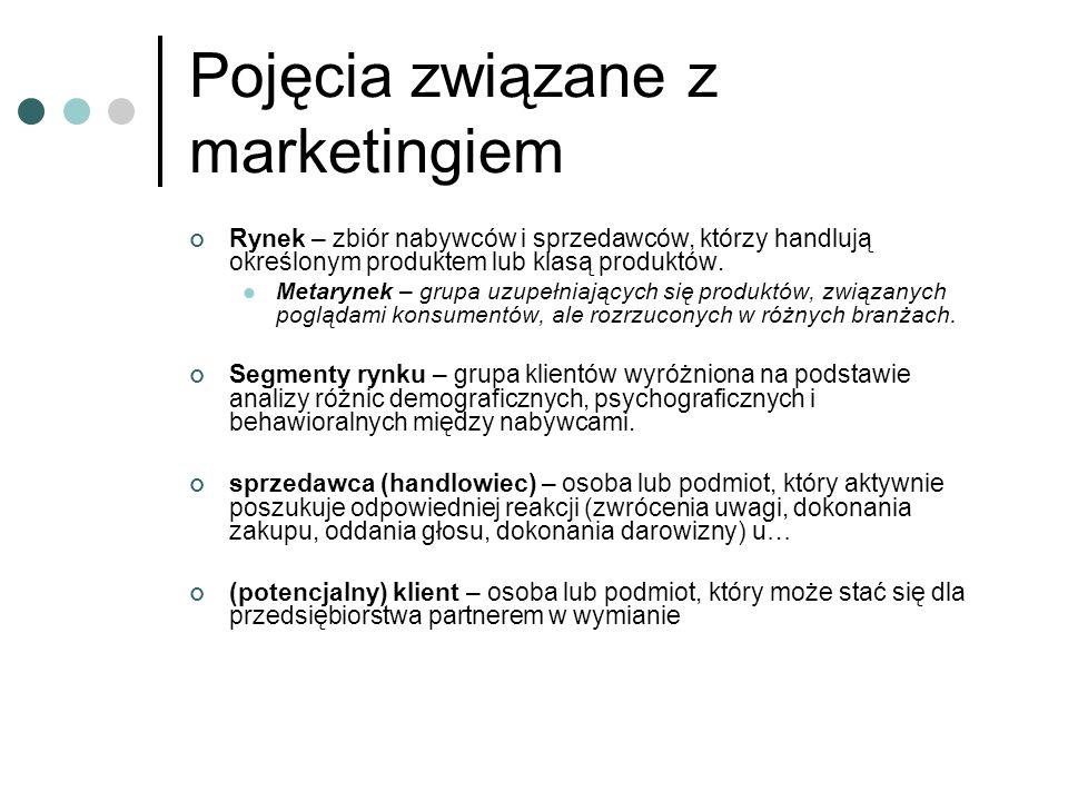 Pojęcia związane z marketingiem