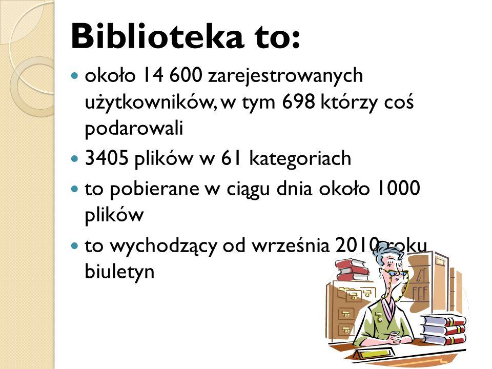 Biblioteka to: około 14 600 zarejestrowanych użytkowników, w tym 698 którzy coś podarowali. 3405 plików w 61 kategoriach.