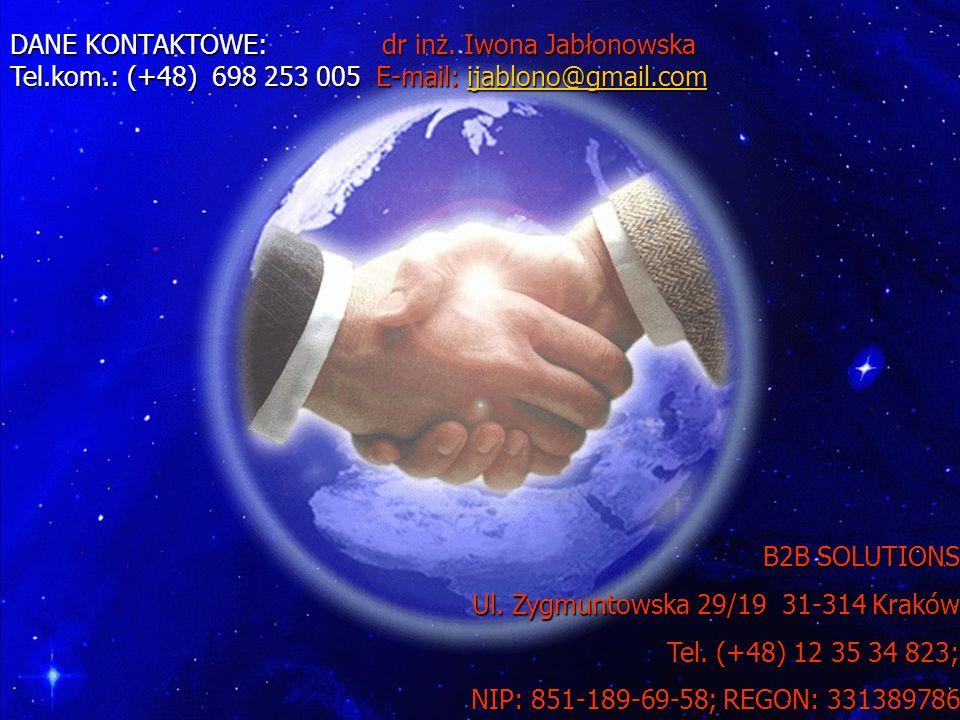 DANE KONTAKTOWE: dr inż. Iwona Jabłonowska Tel. kom
