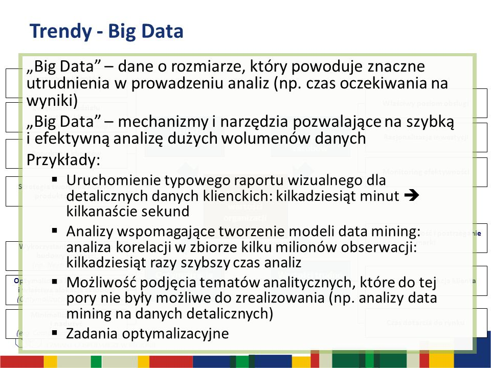 Trendy - Big Data