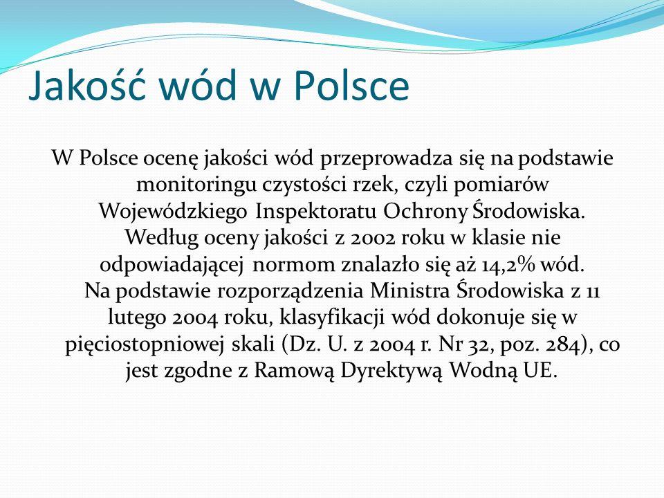 Jakość wód w Polsce