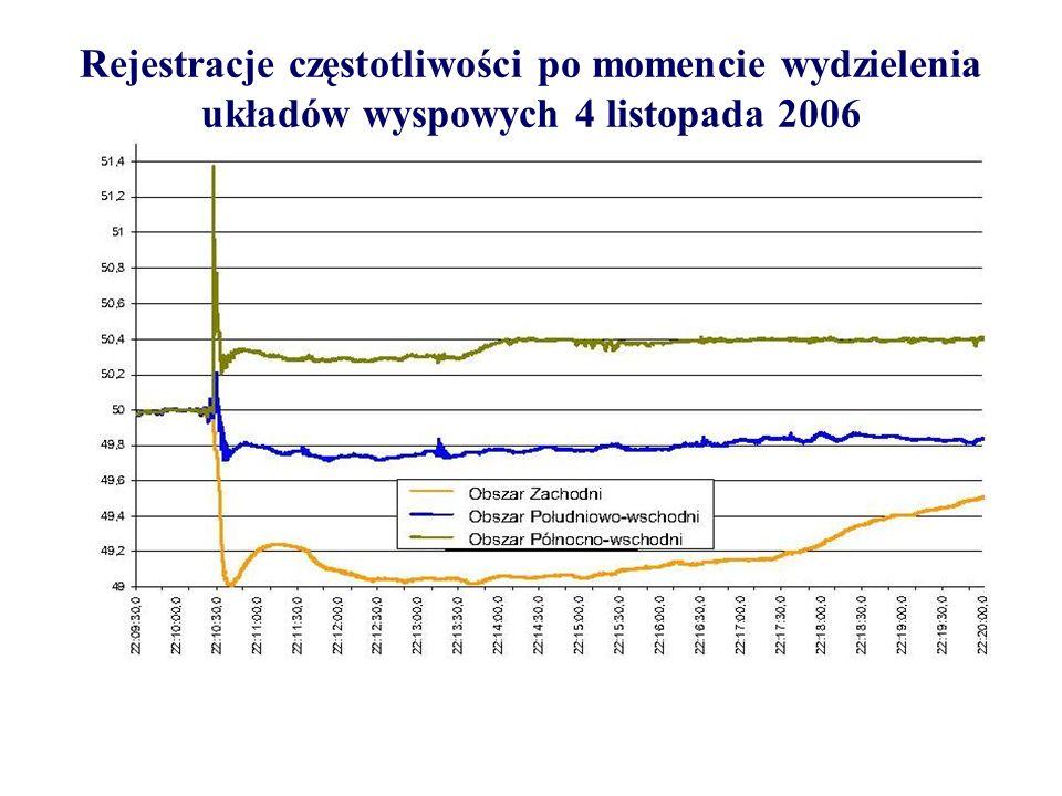 Rejestracje częstotliwości po momencie wydzielenia układów wyspowych 4 listopada 2006
