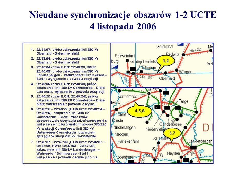 Nieudane synchronizacje obszarów 1-2 UCTE 4 listopada 2006