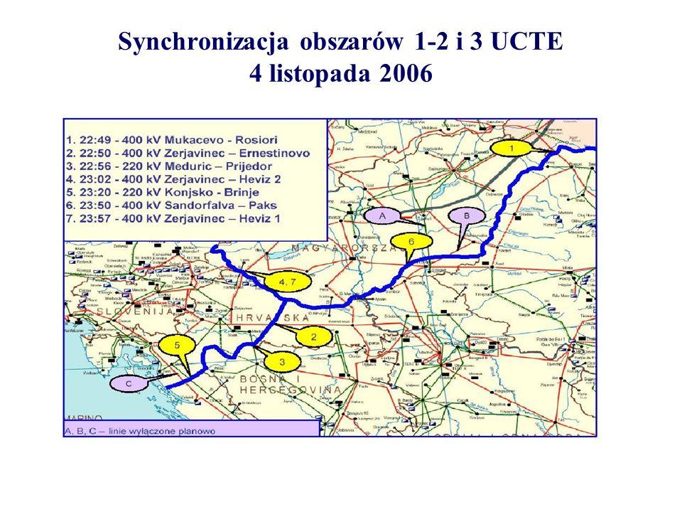 Synchronizacja obszarów 1-2 i 3 UCTE 4 listopada 2006