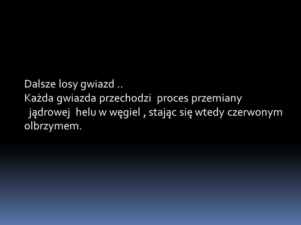 Dalsze losy gwiazd .. Każda gwiazda przechodzi proces przemiany.