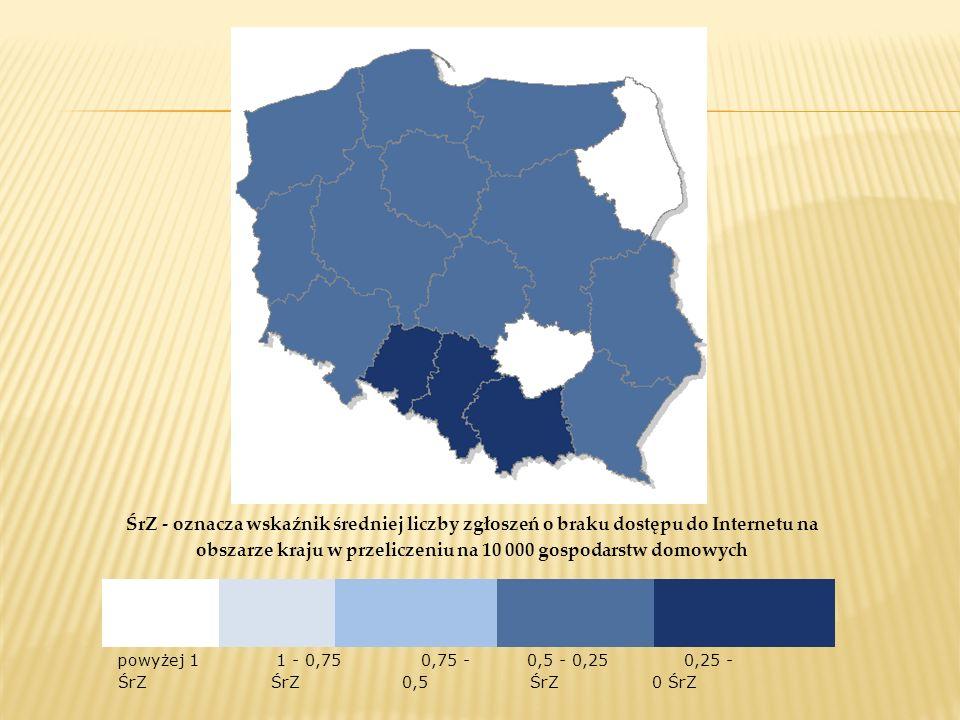ŚrZ - oznacza wskaźnik średniej liczby zgłoszeń o braku dostępu do Internetu na obszarze kraju w przeliczeniu na 10 000 gospodarstw domowych