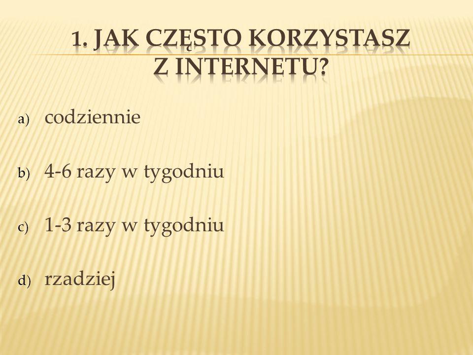 1. Jak często korzystasz z Internetu