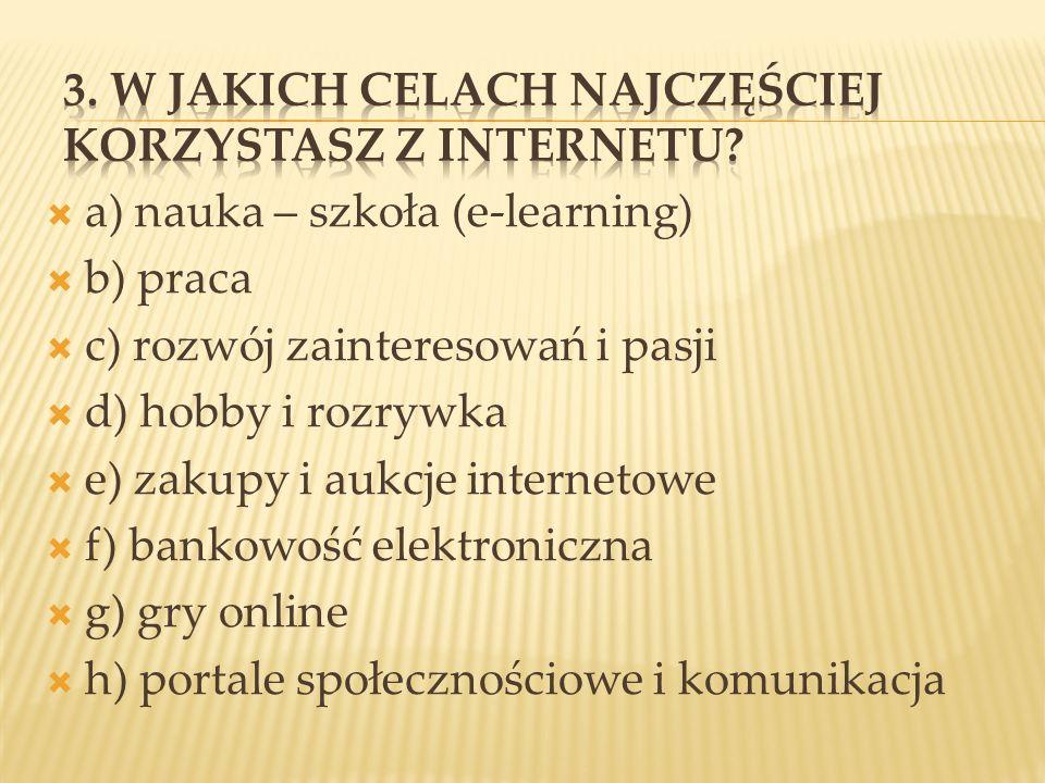 3. W jakich celach najczęściej korzystasz z Internetu