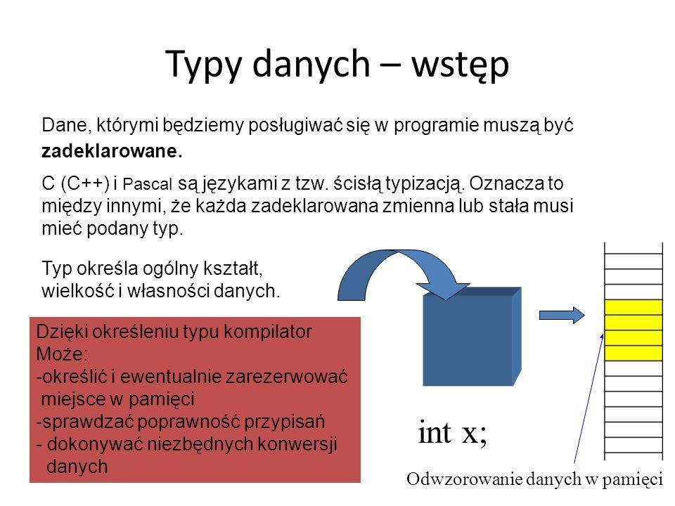 Typy danych – wstęp int x;