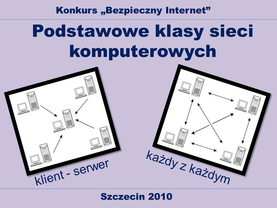 Podstawowe klasy sieci komputerowych