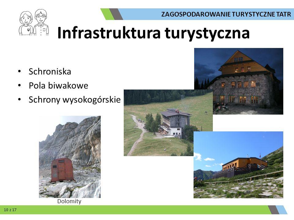 Infrastruktura turystyczna