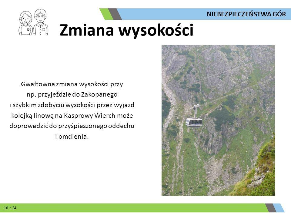 Gwałtowna zmiana wysokości przy np. przyjeździe do Zakopanego