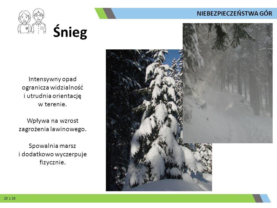 Śnieg NIEBEZPIECZEŃSTWA GÓR
