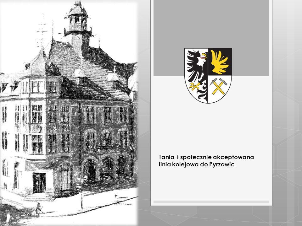 Tania i społecznie akceptowana linia kolejowa do Pyrzowic