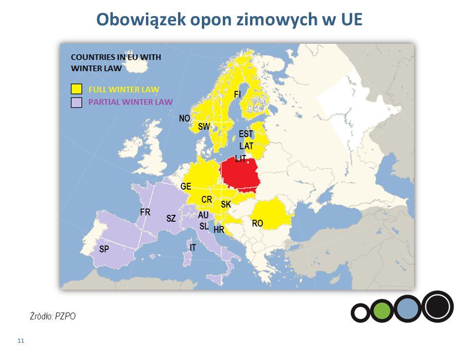 Obowiązek opon zimowych w UE