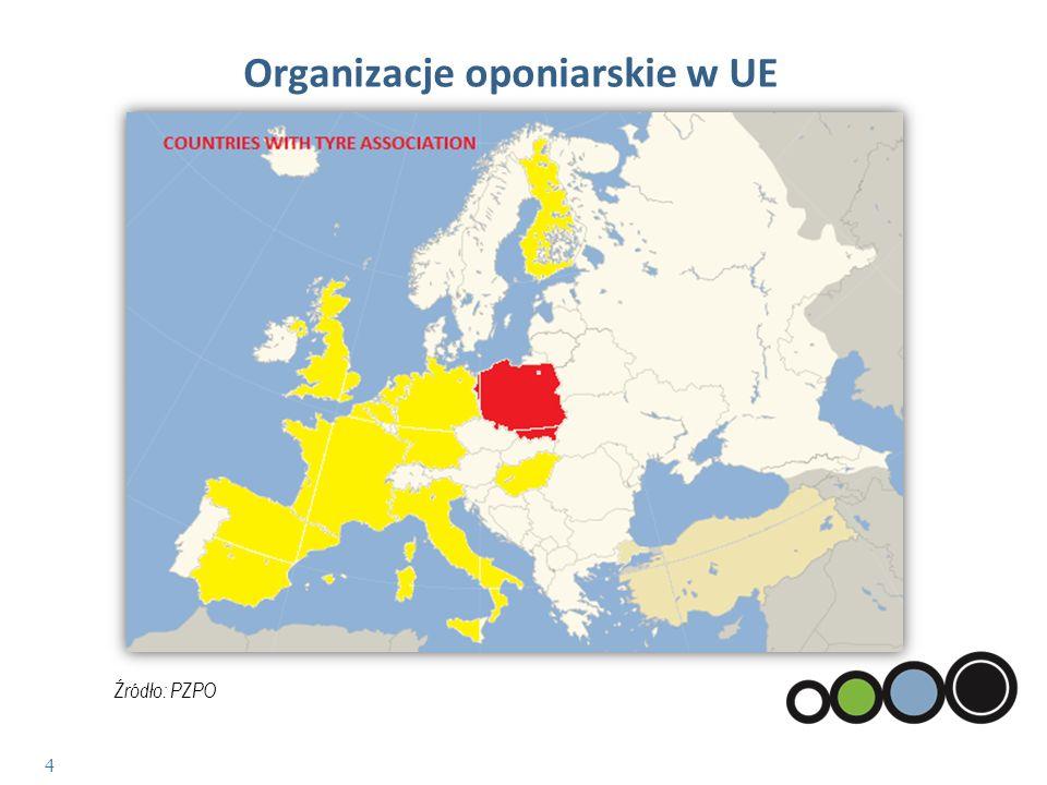 Organizacje oponiarskie w UE