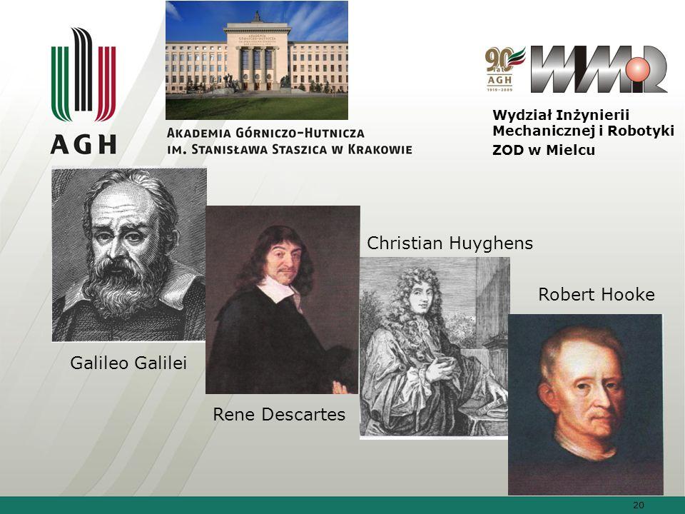 Christian Huyghens Robert Hooke Galileo Galilei Rene Descartes