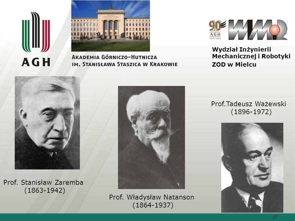 Prof.Tadeusz Ważewski (1896-1972)
