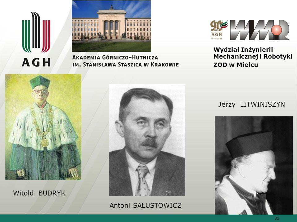 Jerzy LITWINISZYN Witold BUDRYK Antoni SAŁUSTOWICZ