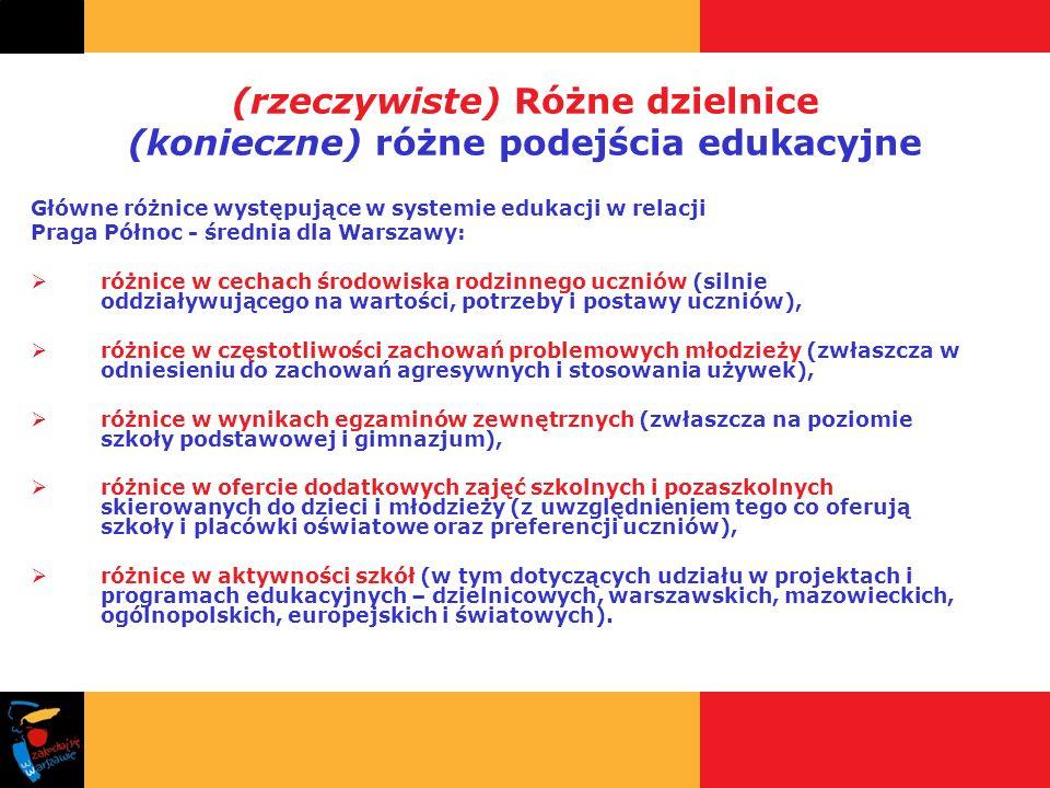 (rzeczywiste) Różne dzielnice (konieczne) różne podejścia edukacyjne