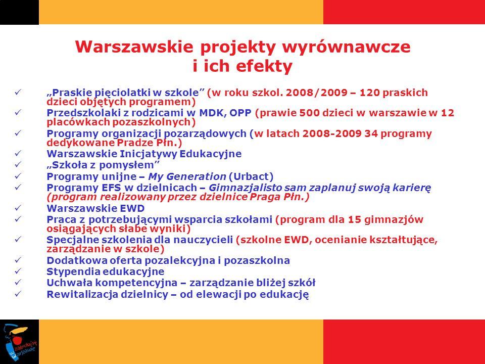 Warszawskie projekty wyrównawcze i ich efekty