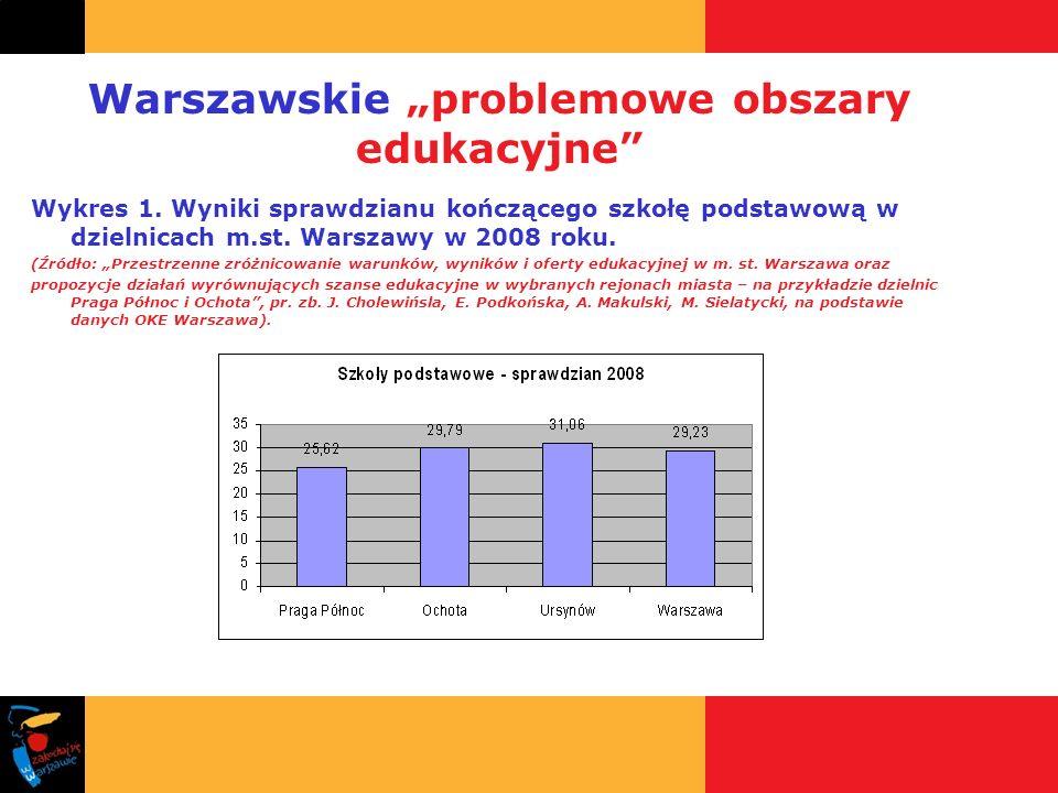 """Warszawskie """"problemowe obszary edukacyjne"""