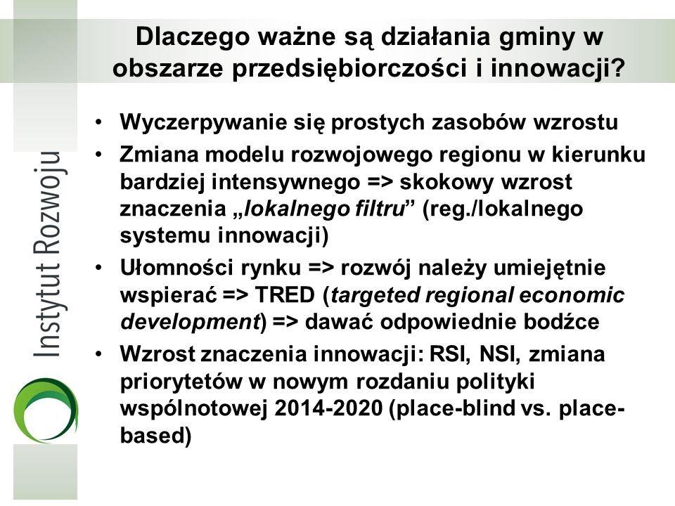 Dlaczego ważne są działania gminy w obszarze przedsiębiorczości i innowacji