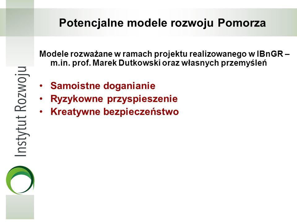 Potencjalne modele rozwoju Pomorza