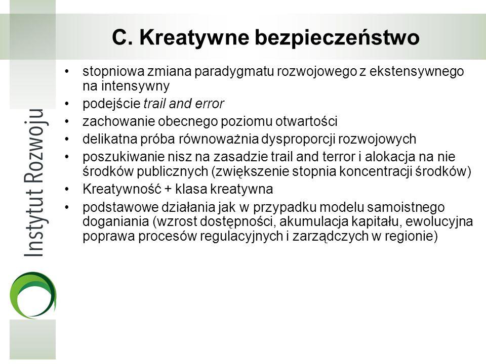C. Kreatywne bezpieczeństwo