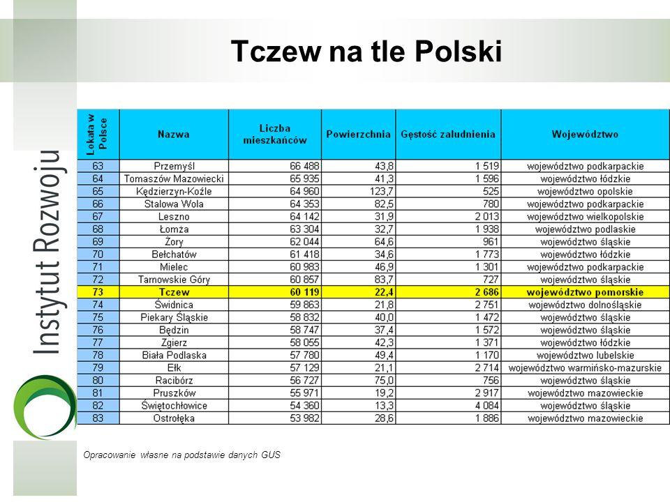 Tczew na tle Polski Opracowanie własne na podstawie danych GUS