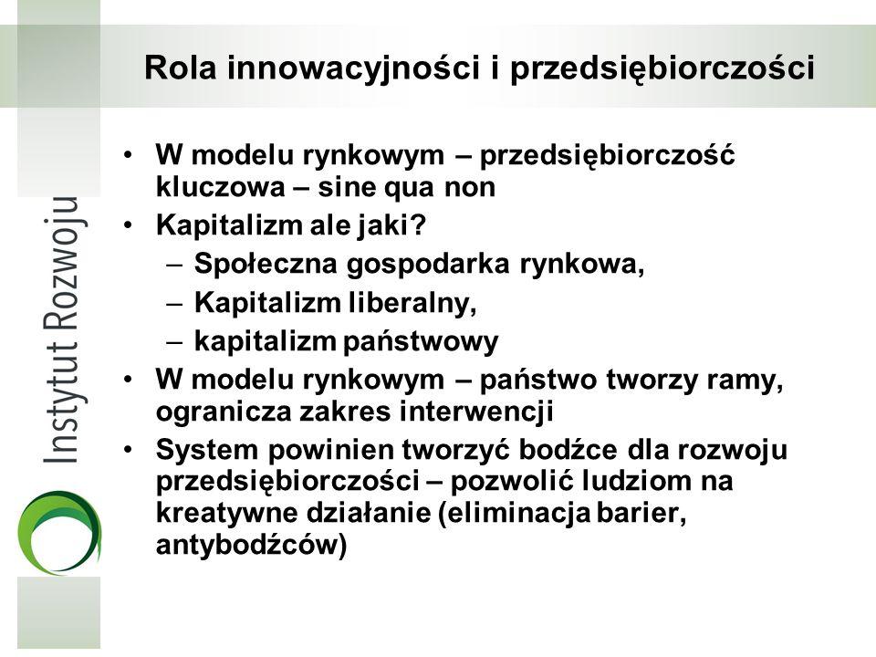 Rola innowacyjności i przedsiębiorczości