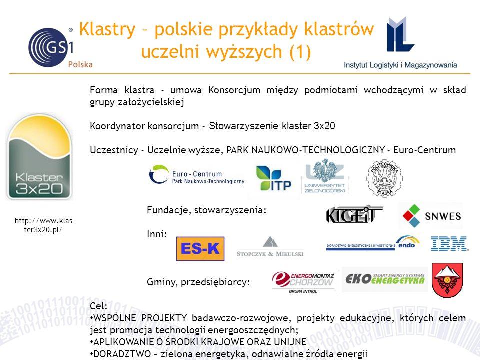 Klastry – polskie przykłady klastrów uczelni wyższych (1)
