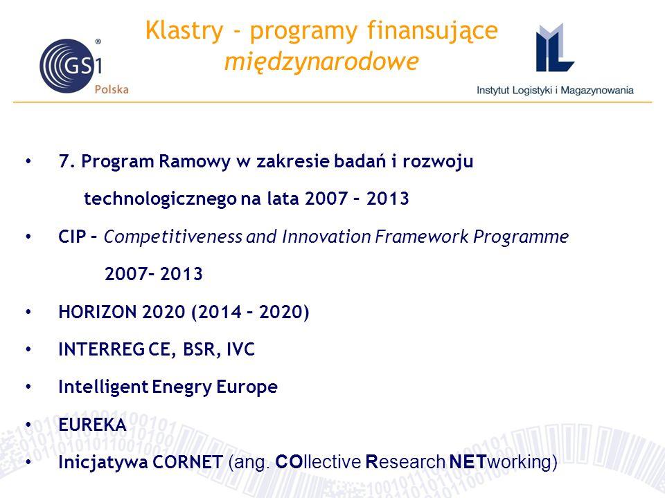 Klastry - programy finansujące międzynarodowe