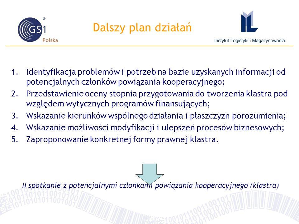 Dalszy plan działań Identyfikacja problemów i potrzeb na bazie uzyskanych informacji od potencjalnych członków powiązania kooperacyjnego;