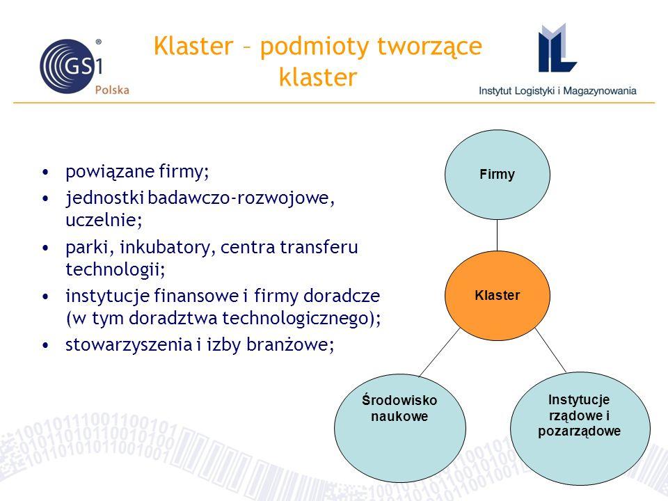 Klaster – podmioty tworzące klaster