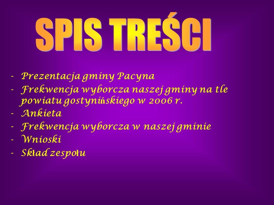 SPIS TREŚCI Prezentacja gminy Pacyna