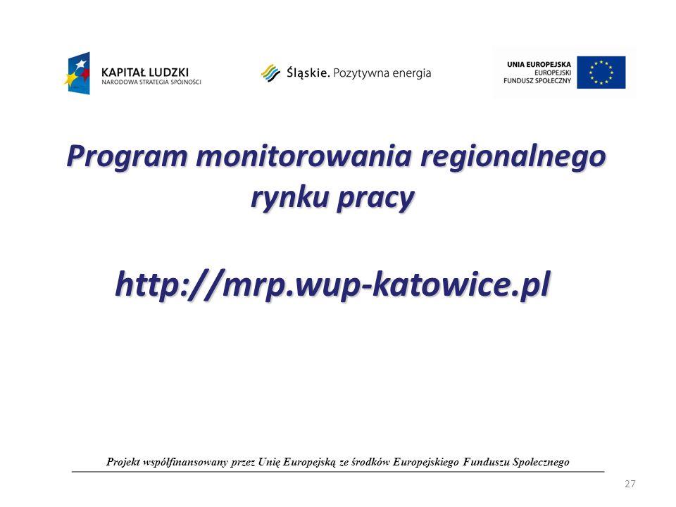 Program monitorowania regionalnego rynku pracy