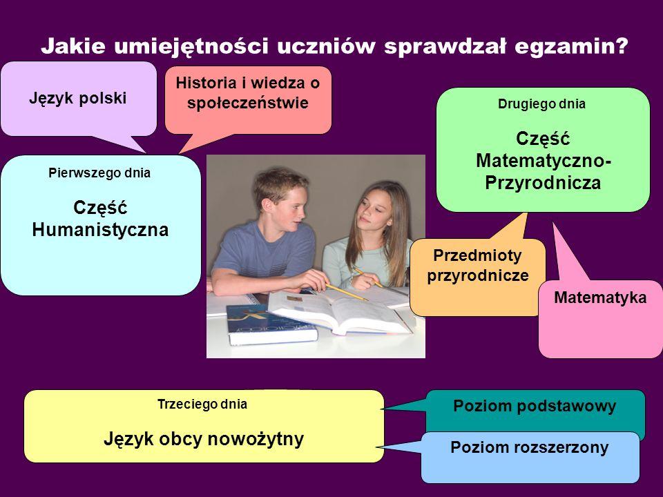 Jakie umiejętności uczniów sprawdzał egzamin