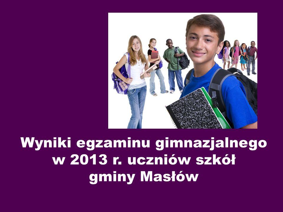 Wyniki egzaminu gimnazjalnego w 2013 r. uczniów szkół gminy Masłów