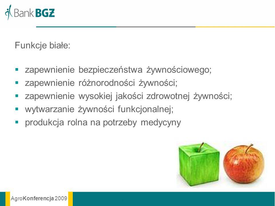 Funkcje białe: zapewnienie bezpieczeństwa żywnościowego; zapewnienie różnorodności żywności; zapewnienie wysokiej jakości zdrowotnej żywności;