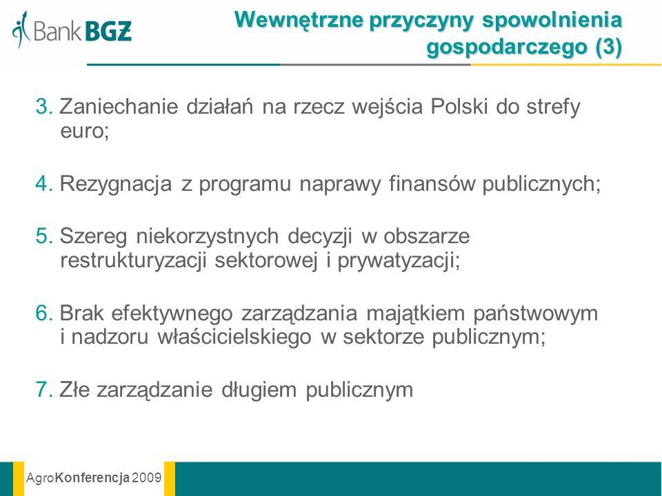 Wewnętrzne przyczyny spowolnienia gospodarczego (3)
