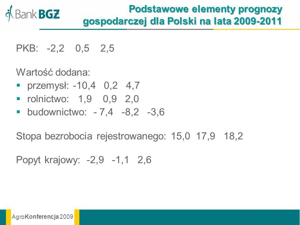 Podstawowe elementy prognozy gospodarczej dla Polski na lata 2009-2011