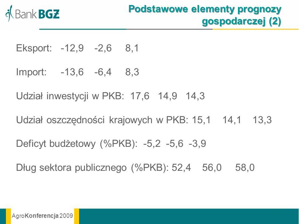 Podstawowe elementy prognozy gospodarczej (2)