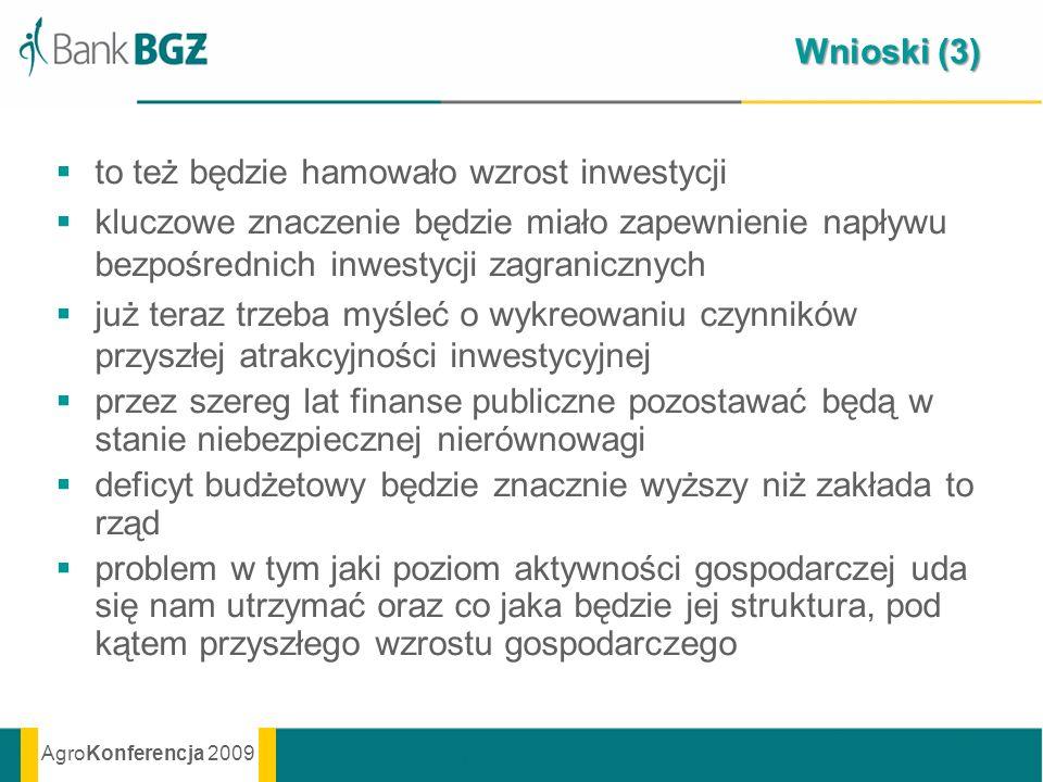 Wnioski (3) to też będzie hamowało wzrost inwestycji. kluczowe znaczenie będzie miało zapewnienie napływu bezpośrednich inwestycji zagranicznych.