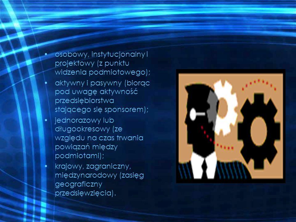 osobowy, instytucjonalny i projektowy (z punktu widzenia podmiotowego);